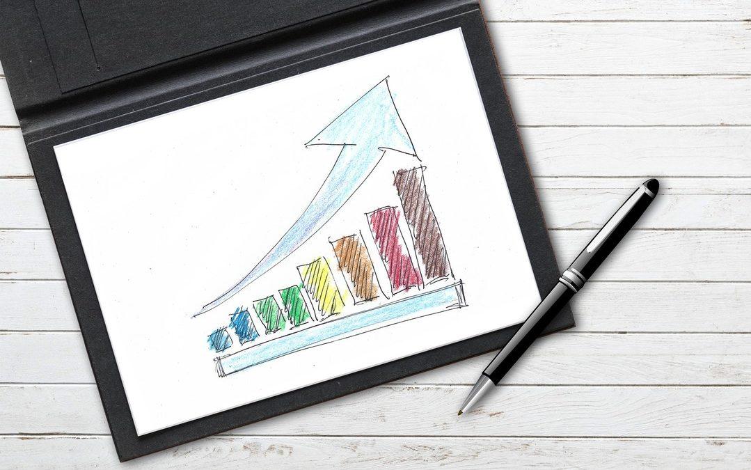 Change sales behaviours to grow